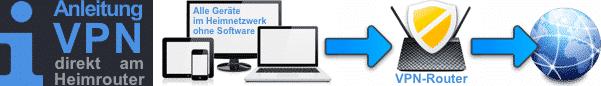 VPN am Heimrouter nutzen!