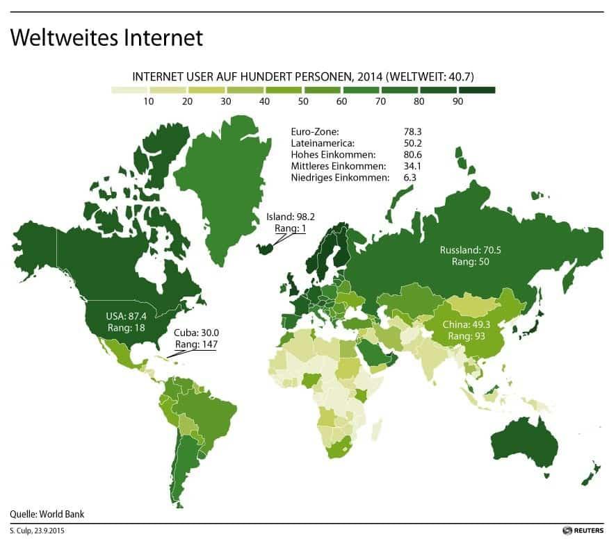 Internetnutzung Statistik weltweit