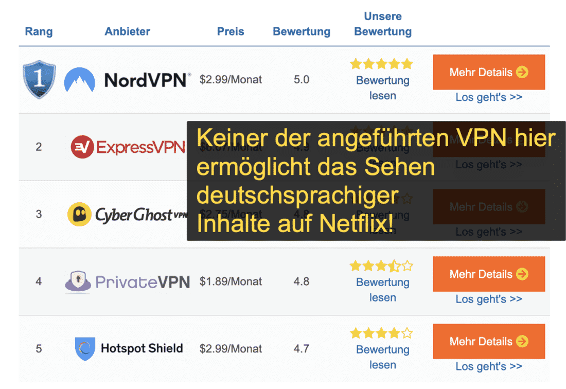 Netflix Sperre umgehen bei vpnmentor.com