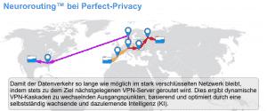 Perfect PrivacyVPNNeurorouting Übersicht