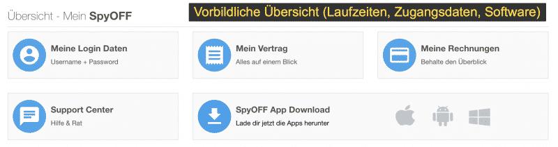 Model SpyOFF VPN Customer Area