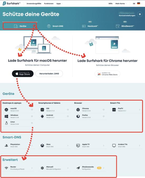 Surfshark VPN für alle Geräte