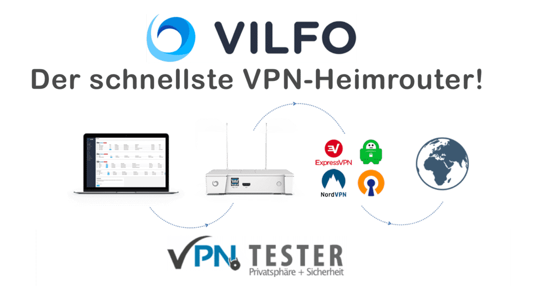 Vilfo router in the home network